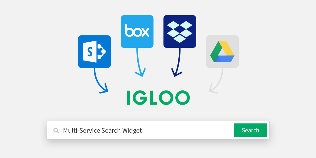 Igloo Multi-Repository Search