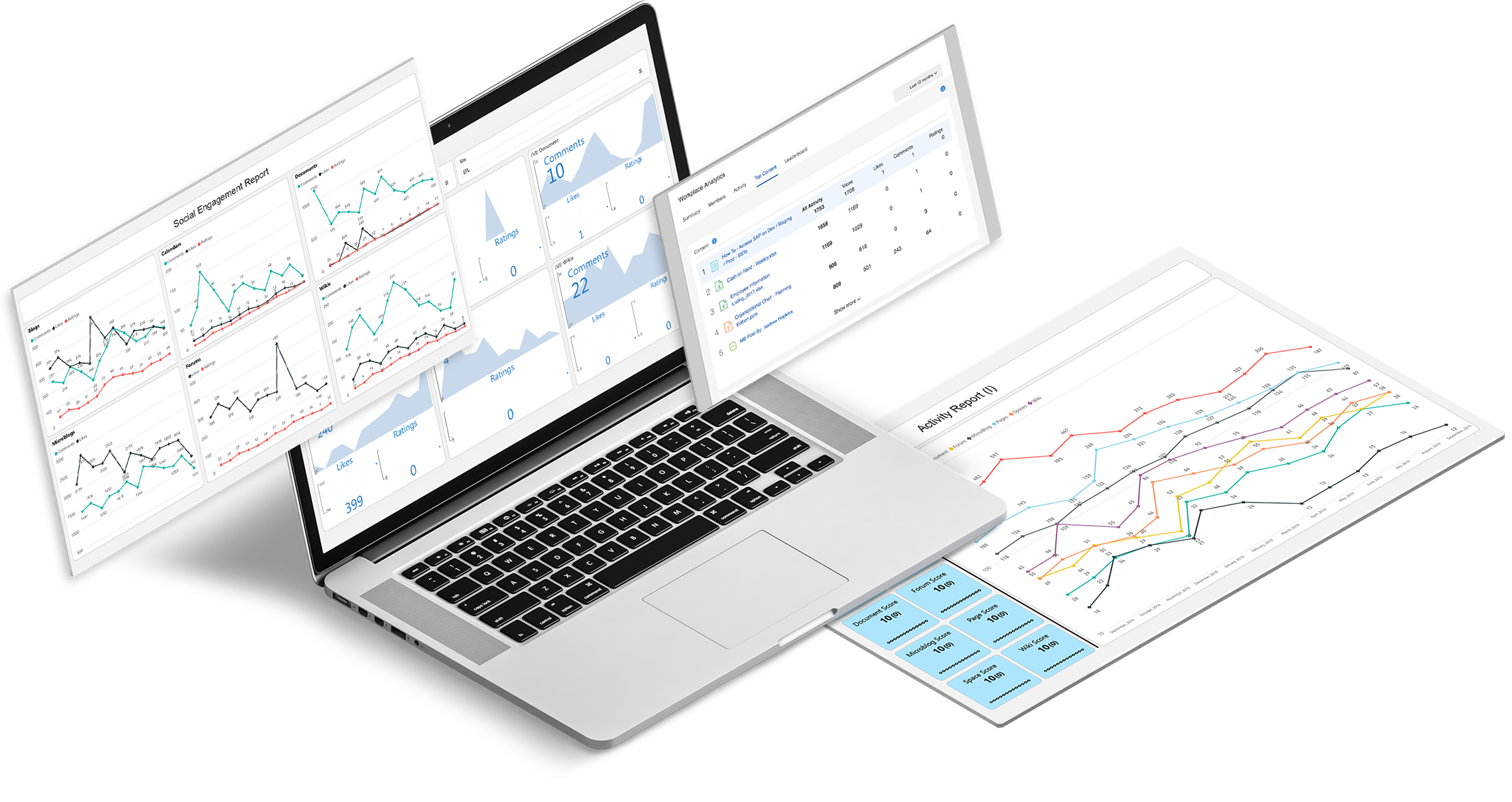 laptop and screens of data and reports